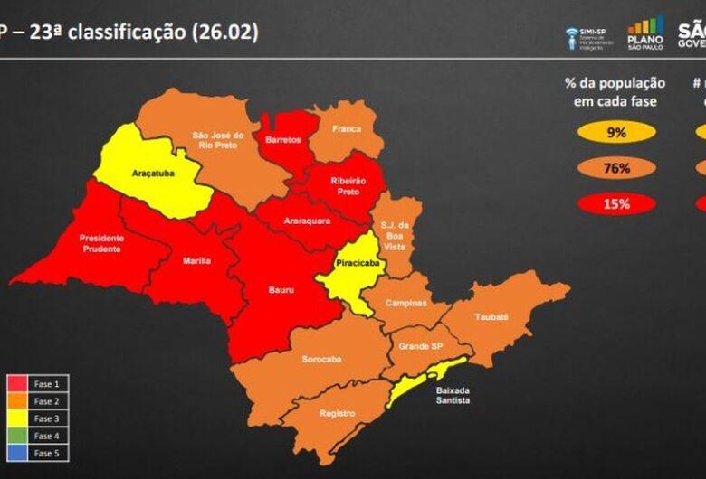 Plano SP: São Carlos continua na fase vermelha