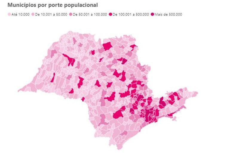 Plataforma digital traz informações detalhadas sobre os municípios paulistas