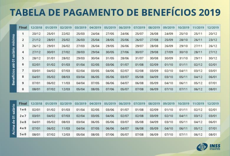INSS: Confira o calendário de pagamento de benefícios de 2019