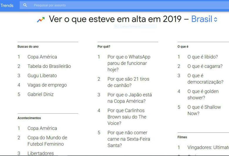 Veja o que esteve em alta no Google no Brasil em 2019