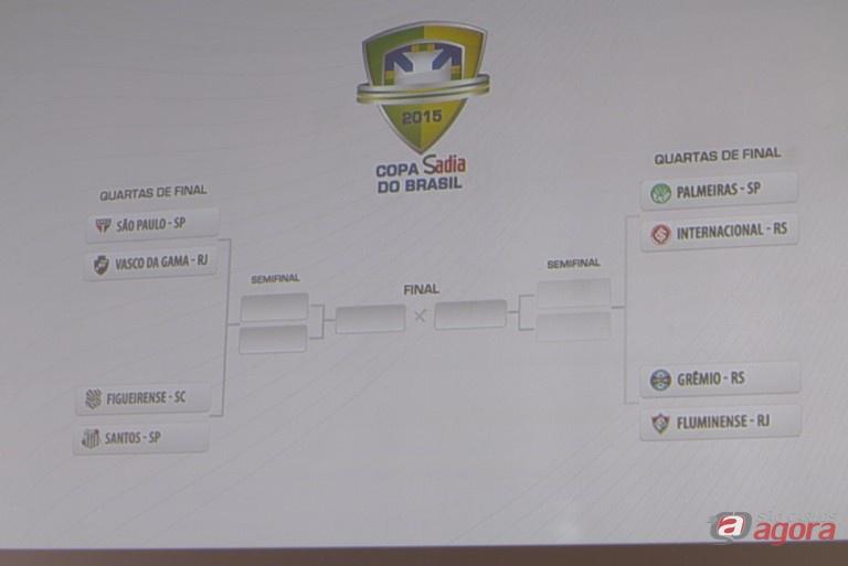 Imagem mostra os confrontos da Copa do Brasil após sorteio na sede da CBF. Foto: Divulgação/CBF -
