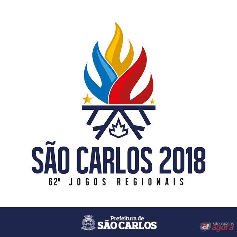 Enquete no SCA: leitores reprovam realização dos Jogos Regionais em São Carlos -