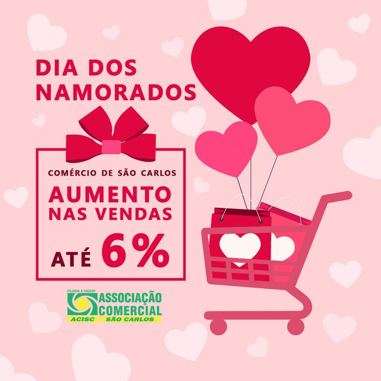 Acisc prevê até 6% de crescimento nas vendas de Dia dos Namorados -
