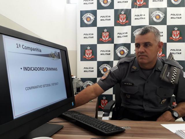 Polícia Militar intensificará patrulhamento durante Operação Natal e aumentará efetivo - Crédito: Folha SCR