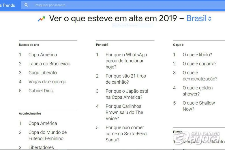 Veja o que esteve em alta no Google no Brasil em 2019 - Crédito: Divulgação