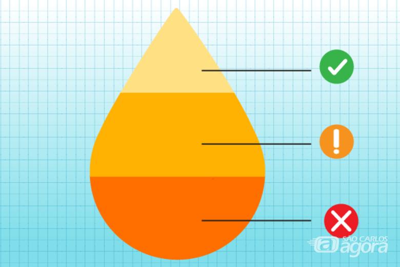 O que a cor da urina pode revelar sobre a saúde das pessoas - Crédito: Divulgação