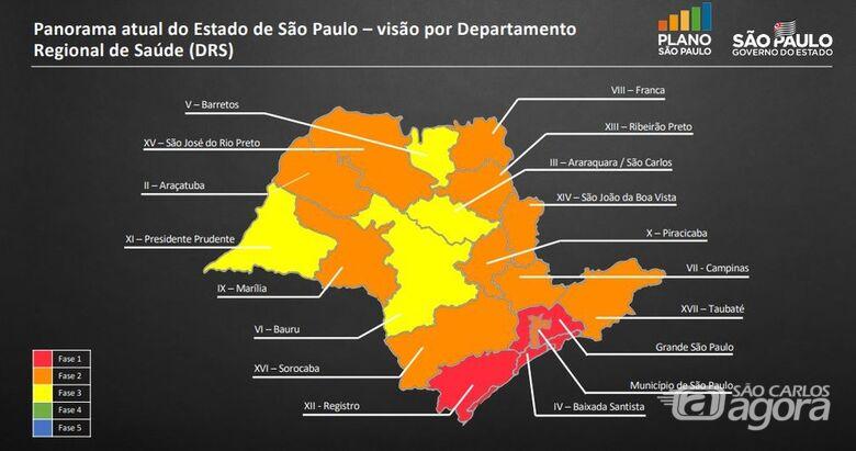 Governo anuncia nesta sexta-feira (26) revisões de fases do Plano São Paulo -