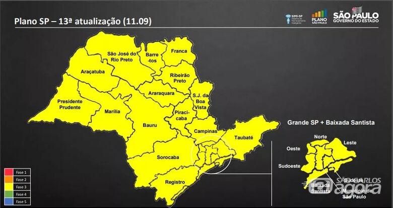 São Carlos continua na fase amarela até o dia 9 de outubro - Crédito: Divulgação