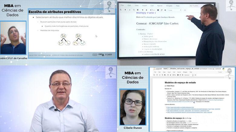 Como o MBA em Ciências de Dados mudou as carreiras dos participantes - Crédito: Divulgação
