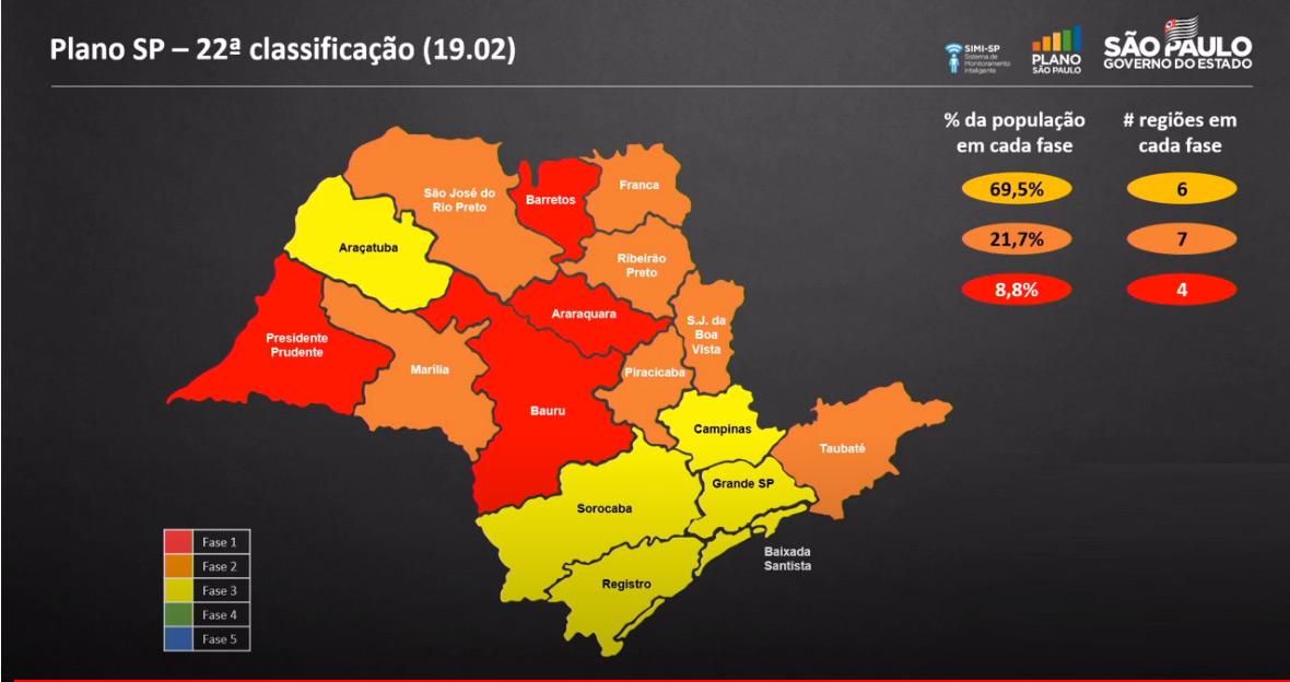 Mapa atualizado do Plano SP em 19/02