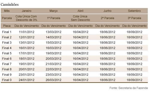 http://economia.estadao.com.br/EN/img/barra/ipva_caminhoes.jpg