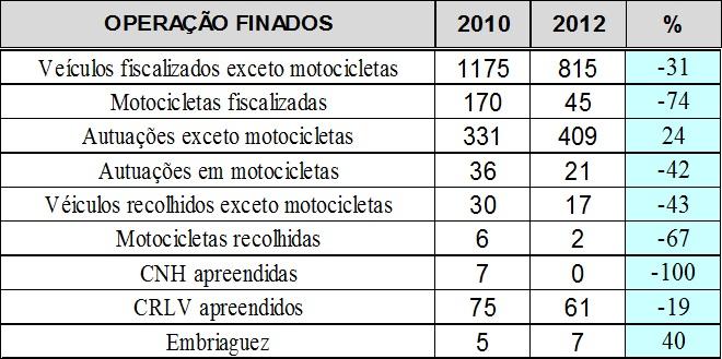 http://media.saocarlosagora.com.br/uploads/operacaofinados.jpg