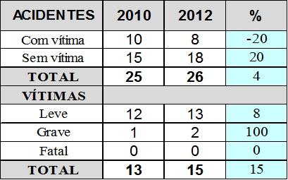 http://media.saocarlosagora.com.br/uploads/operacaofinados1.jpg