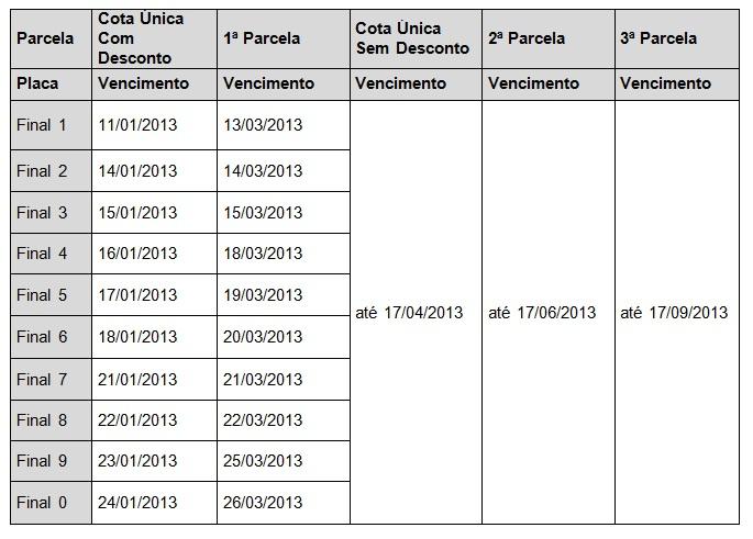 http://www.saopaulo.sp.gov.br/usr/share/image/ipva_2013_caminhoes.jpg