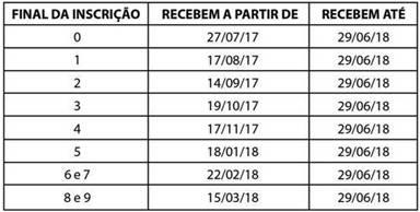 http://agenciabrasil.ebc.com.br/sites/_agenciabrasil2013/files/styles/node_gallery_display/public/tabela_pasep_-_divulgacao_caixa.jpg