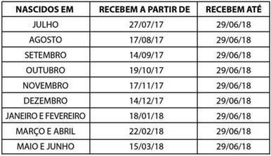http://agenciabrasil.ebc.com.br/sites/_agenciabrasil2013/files/styles/node_gallery_display/public/tabela_pis_-_divulgacao_caixa.jpg
