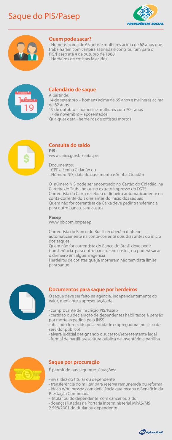 http://agenciabrasil.ebc.com.br/sites/_agenciabrasil2013/files/styles/node_gallery_display/public/info_pis_pasep.png
